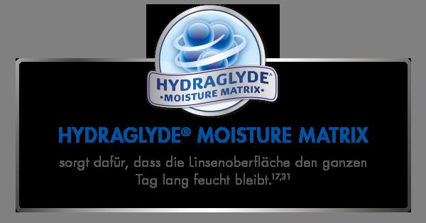 HYDRAGLYDE® MOISTURE MATRIX sorgt dafür, dass die Linsenoberfläche den ganzen Tag lang feucht bleibt.<sup>17,31<sup/>