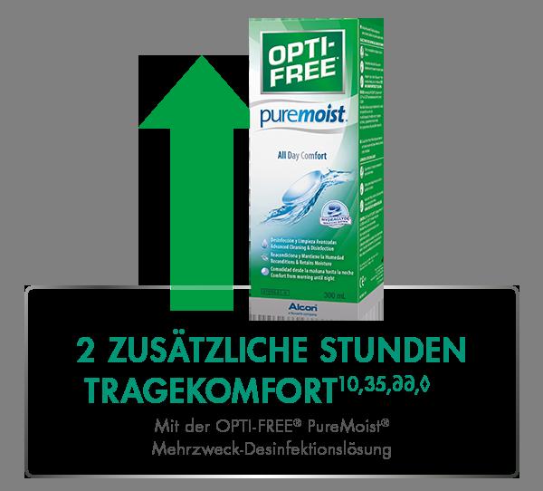 2 ZUSÄTZLICHE STUNDEN TRAGEKOMFORT<sup>10, 34,35∂∂,◊<sup/> mit der OPTI-FREE<sup>®<sup/> PureMoist<sup>®<sup/> Mehrzweck-Desinfektionslösung